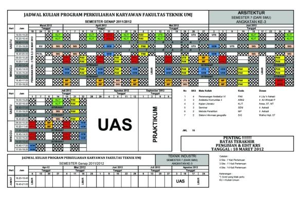 JADWAL SEMESTER 7 GENAP 2011/ 2012